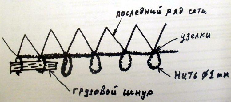 альтернативный метод подвязки