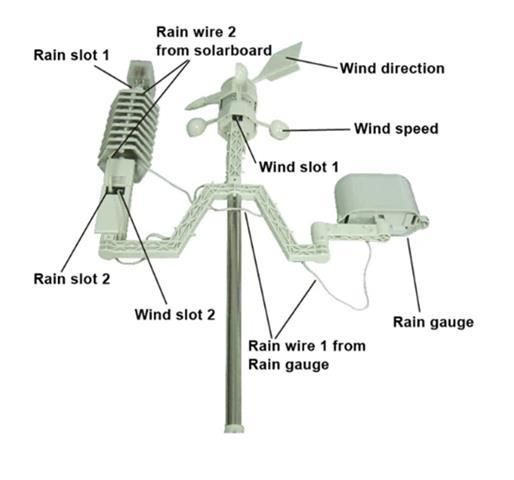 лодка, парус, дрон, погода, метеостанция